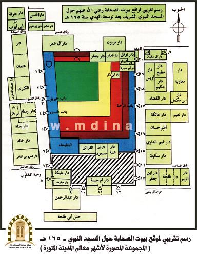 262رسم تقريبي لموقع بيوت الصحابة حول المسجد النبوي ـ 165 ه