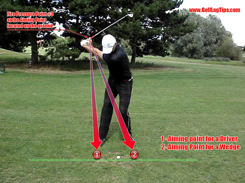 Aiming-Point Location Driver to Wedges | by www.GolfLagTips.com