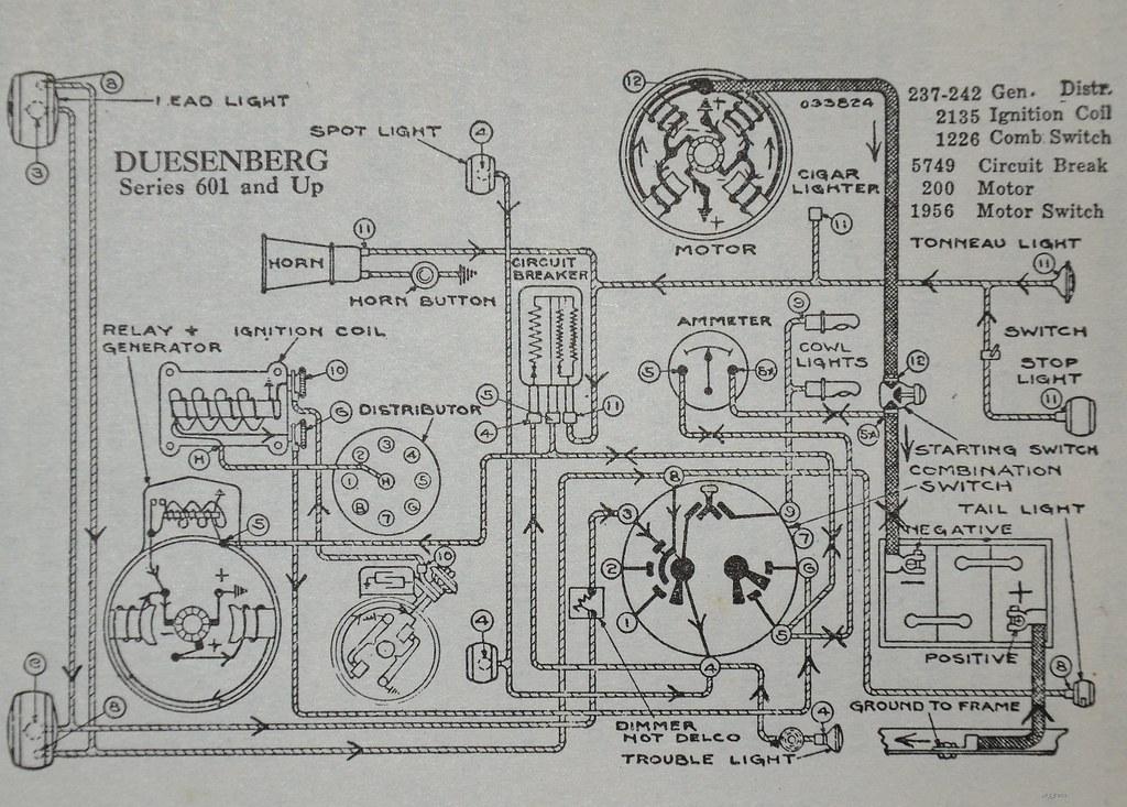 Duesenberg Wiring Diagram Dyke S Automotive 1928 Flickr