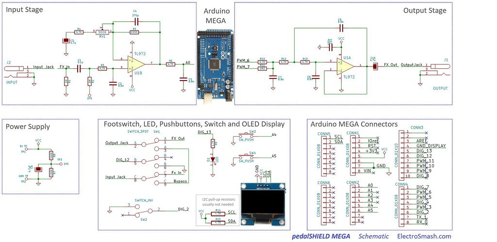 pedalshield-mega-schematic | pedalSHIELD MEGA - Arduino MEGA