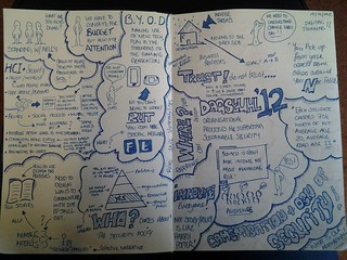Dagstuhl Sketchnotes, 9-12 December 2012 - Part 1 | by maccymacx