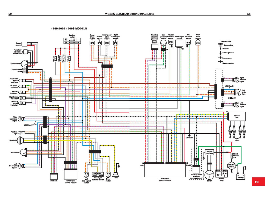 99 Sportster Wiring Diagram - Wiring Schematics on