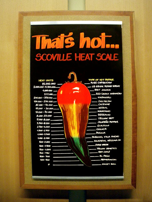 Scoville Heat Scale | The Scoville scale is a measurement of