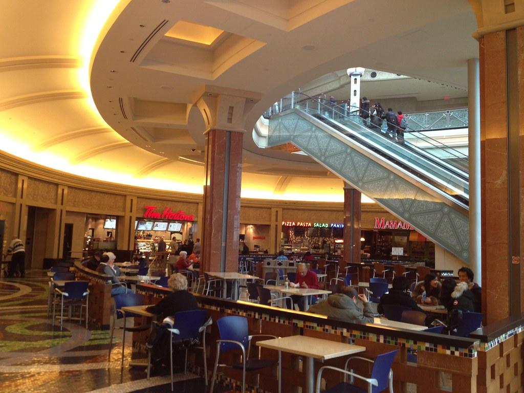 Fallsview Casino Jobs
