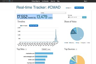 Screenshot of #CMAD from Keyhole | by jeremiah_owyang