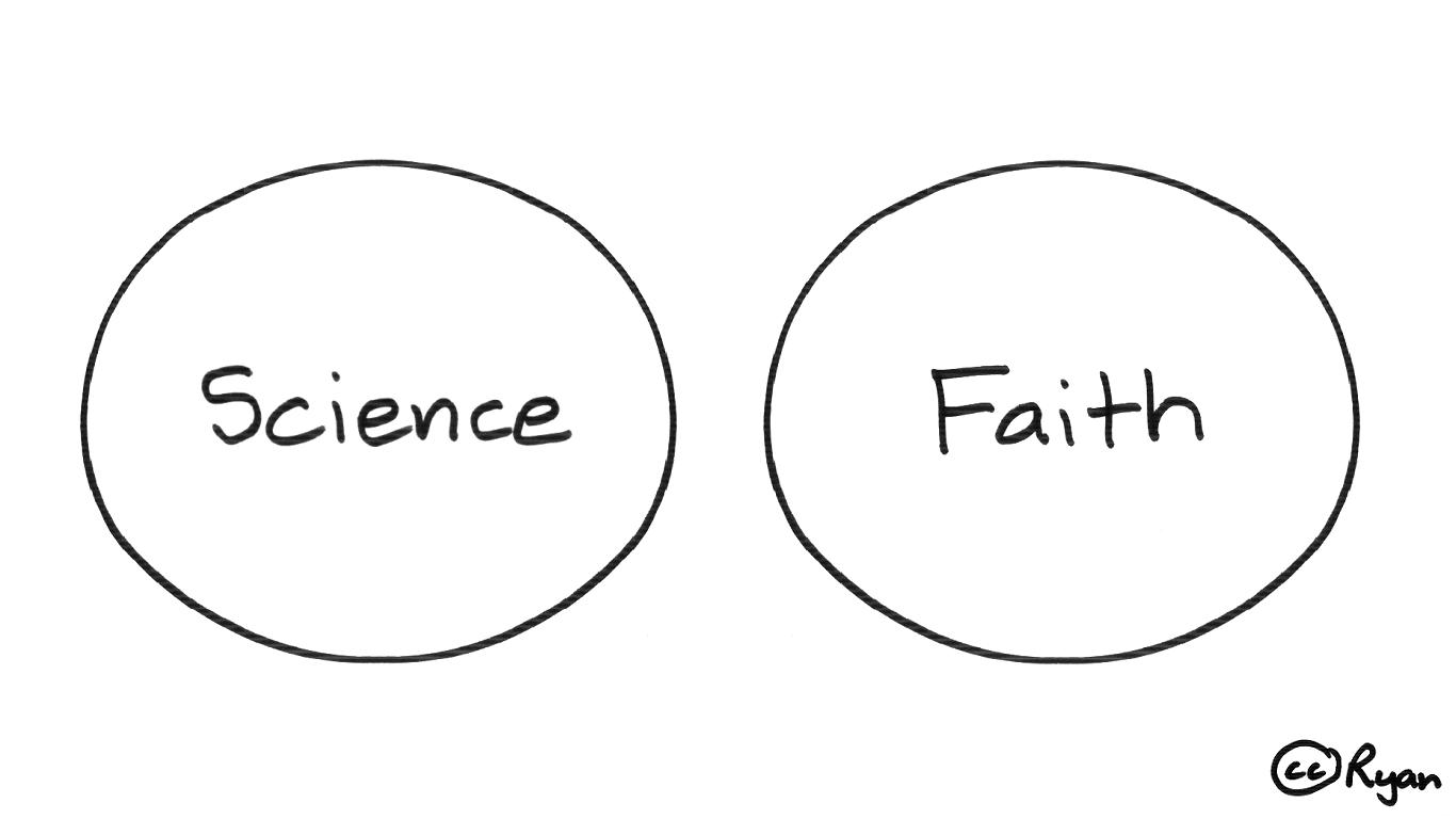 Two separated circles, one labelled Science, the other labelled Faith.