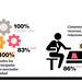 Las empresas del IBEX ante la información corporativa integrada II