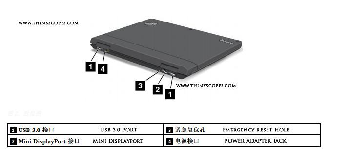 ThinkPad X1 Helix Dock ports   Jin Li   Flickr