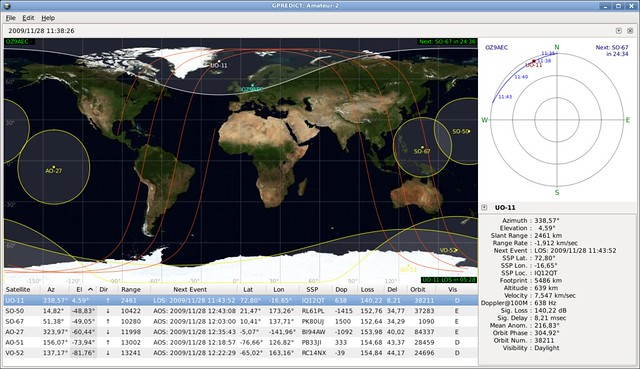 Gpredict: Free, Real-Time Satellite Tracking and Orbit