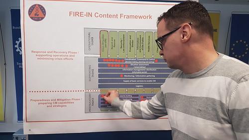 FIREIN_VegetationFire_Workshop | by FIREIN H2020 Project