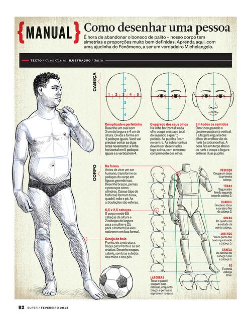 Manual // Como desenhar uma pessoa