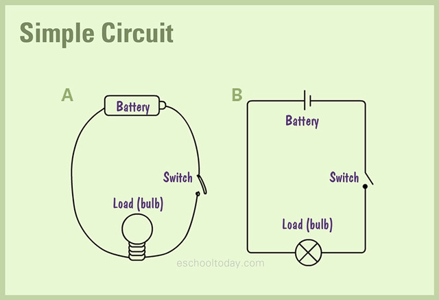 Simple Circuit Diagram for Kids | Here is a diagram of a sim… | FlickrFlickr
