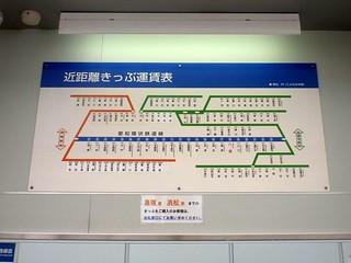 Yakusa Station, Aichi Loop Railway | by Kzaral