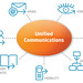 What Makes Unified Communications Solutions So Popular by kateatkinson1