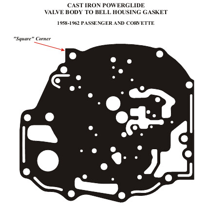 cast iron powerglide valve body to bell housing gasket identification 5  | by carlover9