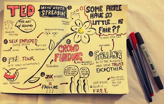 "Sketchnotes of Amanda Palmer TED talk ""The Art of Asking"" March 2013 