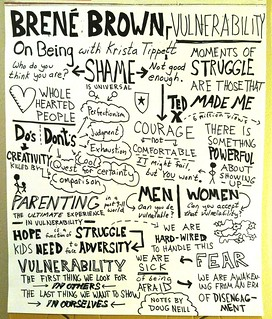 Brene-Brown-On-Being-Graphic-Recording | by On Being