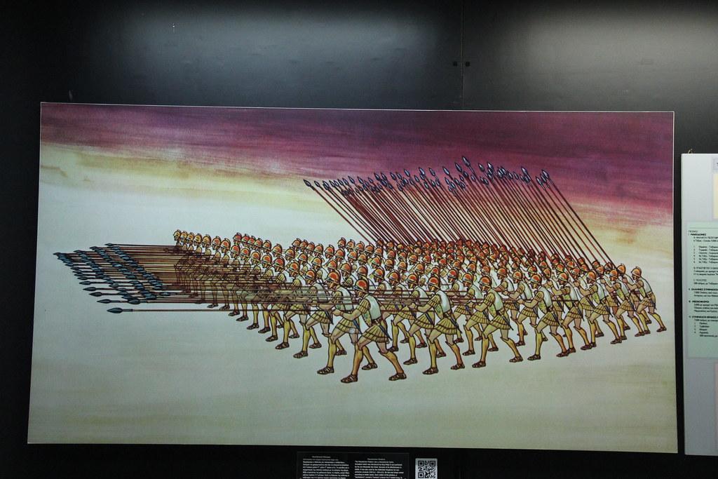 Hellenic War Museum Macedonian Phalanx