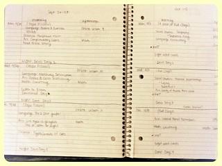 Homeschool planning   by mrs. bennettar