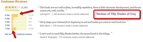 Best Selling Doesn't Mean Best Written...or Best REVIEWED Fifty Shades of Grey
