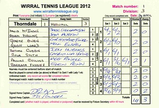 WTL2012Match01Div3Thorndale1vHeswall3