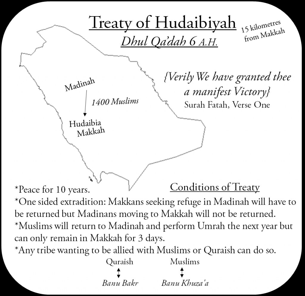 Treaty of Hudaibiya | In 6 A.H. the Holy Prophet (Peace be U… | Flickr