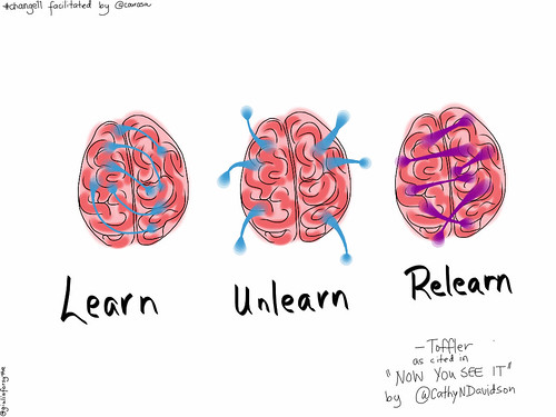 Learn Unlearn Relearn   by giulia.forsythe