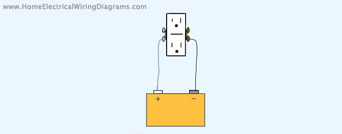 Terrific Single Outlet Wiring Simple Outlet Wiring Diagram Trevor Lewan Wiring 101 Cajosaxxcnl