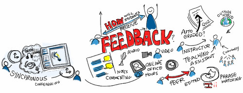How will students receive feedback? | by giulia.forsythe