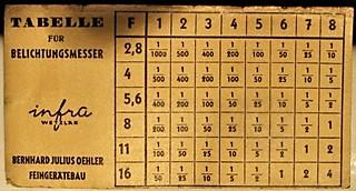 Oehler Infra tabelle 01 | by Pi.Bi.Studio