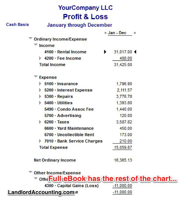 sample income statement p and l