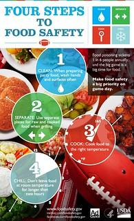 Super Bowl Food Safety
