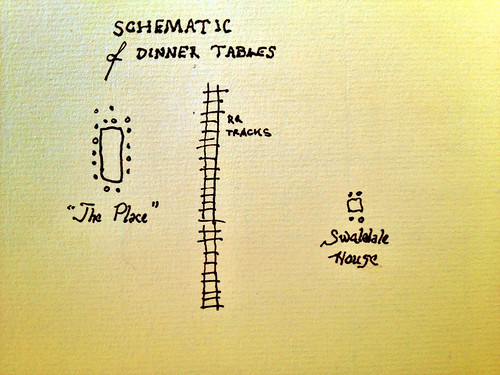 Schematic of Dinner Tables | by J Dueck