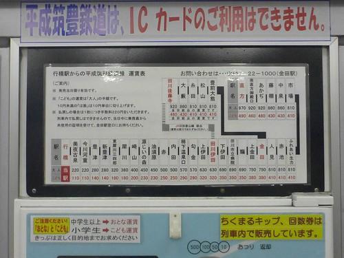 Heichiku Yukuhashi Station   by Kzaral