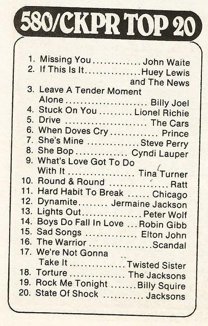 AM 580/CKPR Top 20 Hits, 1984