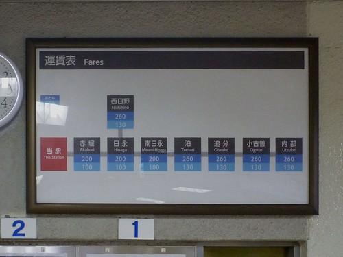 Yokkaichi Asunaro Railway Asunaro-Yokkaichi Station   by Kzaral