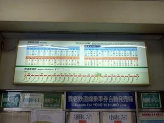 Ogaki Station, Yoro Railway | by Kzaral