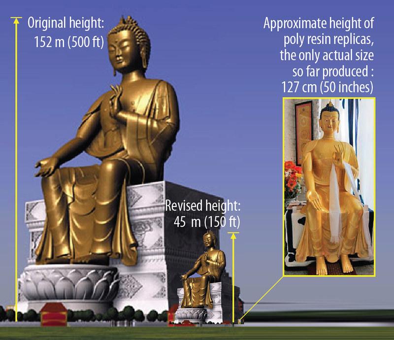 Maitreya Project: the shrinking idol