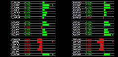 The Forex Heatmap®  Version 3.0 Main Session GBP/NZD Sell Signal