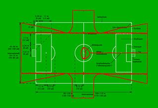 Kimono Sewing Pattern Soccer Field Football Field Kimono S