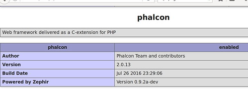 phalcon2_enabled