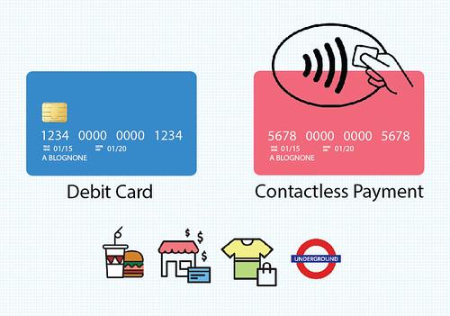 card   by Piyanud.t