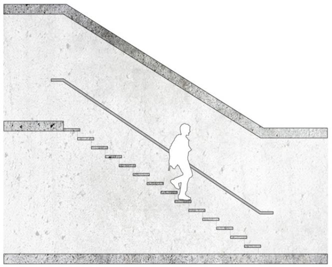 Bagaimana Cara Perhitungan Dalam Mendesain Tangga