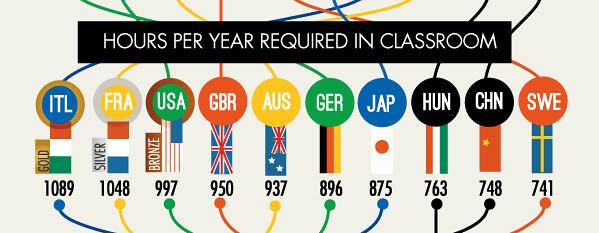 Education_Olympics_7