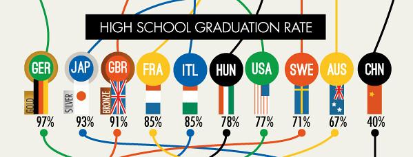 Education_Olympics_3