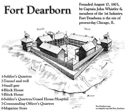 Fort Dearborn | by Old Guard History