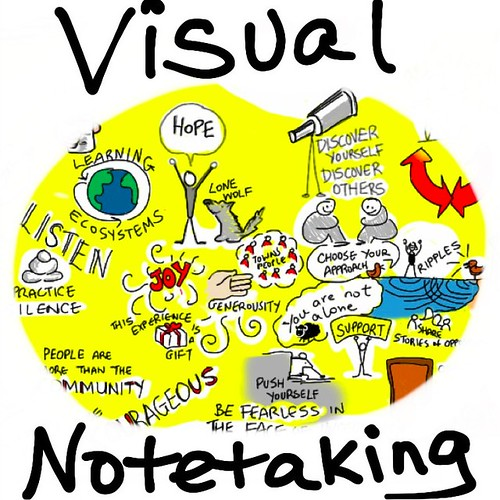 Visual Notetaking | by Wesley Fryer