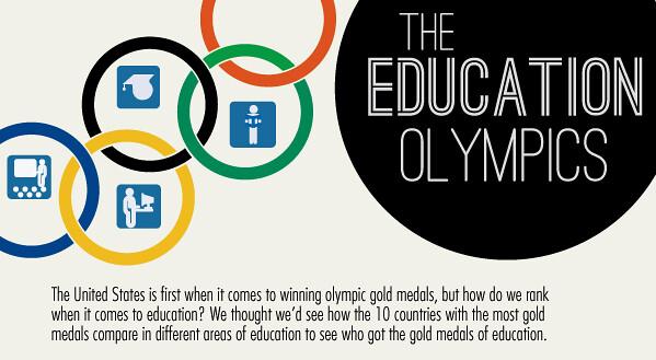 Education_Olympics_1