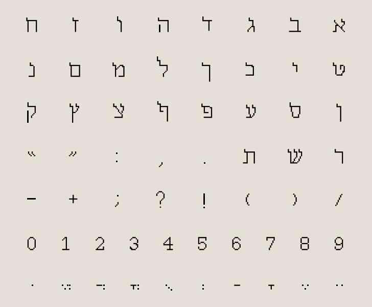 האותיות והסימנים הסופיות