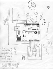 faceCloth_Live connection diagram | by prisonerjohn